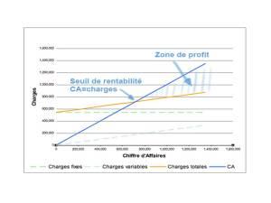 Financer son projet d'entreprise dans les Yvelines Association Suzanne Michaux